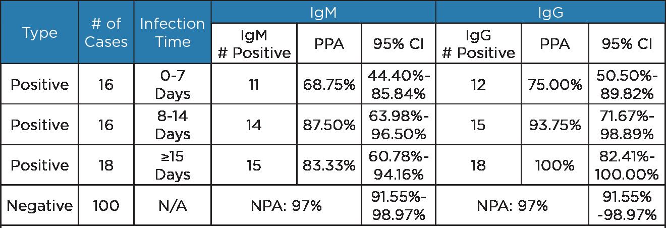 assay-clinical-study-result-20200811-v2
